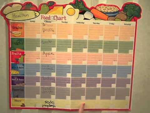 Our Family Food Chart (How We Encourage Healthy Eating for Our Children)