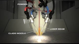 How Does It Work - BeAM Metal 3D Printing