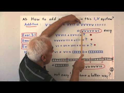 ElemMath 3 (K-6) Explained: Number systems throughout history