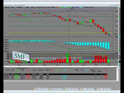Market maker option trading