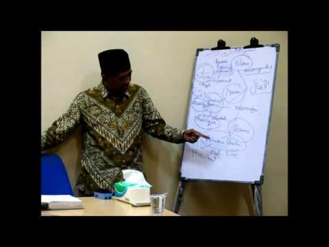 Pengajian Tasawuf kitab Al Hikam di PT Telkomsel, Session 1, bersama Kiai Luqman Hakim