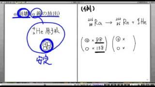 高校物理解説講義:「放射線」講義5
