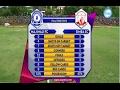 ALL GOALS: Majimaji FC vs Simba February 4 2017, Full Time 0-3