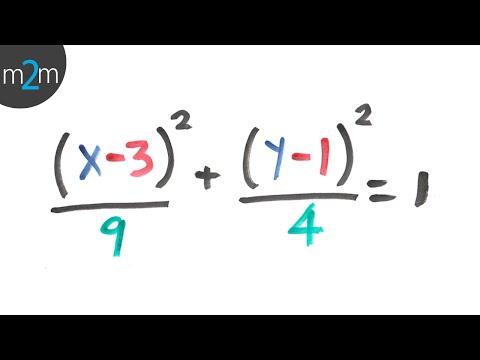 Elementos de la elipse (no origen), dada su ecuación ordinaria - HD