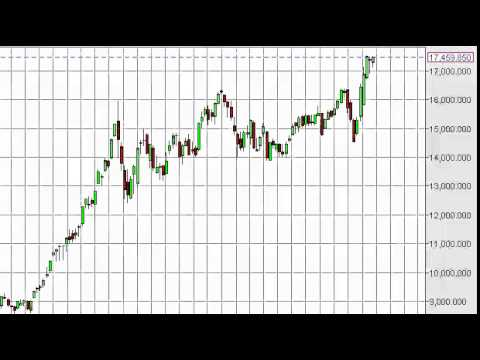 Nikkei Index forecast for the week of December 1, 2014, Technical Analysis