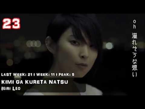 J-Chart Top 25 (Week 11)
