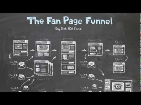 Facebook Marketing Strategy  The 7 Step Sales Funnel