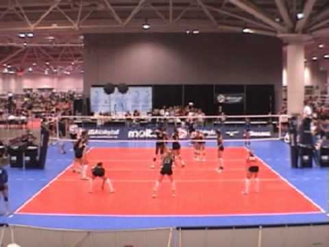 Volleyball Serving Diagram Volleyball Serve Receive