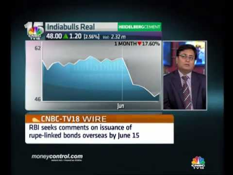 Buy Voltas; short Indiabulls Real Estate: Chaturmohta - Street Signs