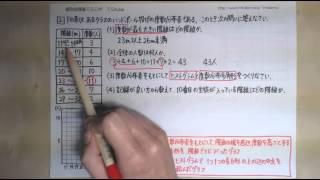 中1数学 7.資料の活用