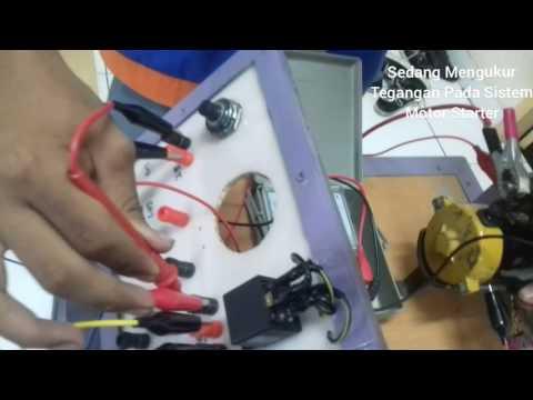 Pendidikan Karakter Bangsa -  SURYANTO - SMK Negeri 54 Jakarta