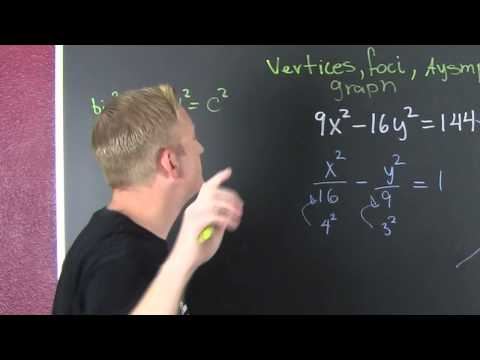 how to find oblique asymptotes khan