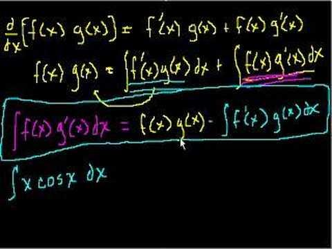 Indefinite Integration (part V)
