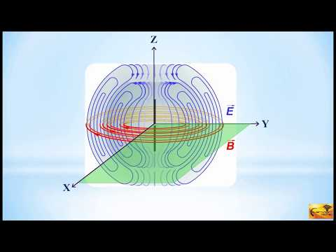 CST MWS Tutorial 08: Half-wave Dipole Simulation, Boundary Conditions & Mesh Generation