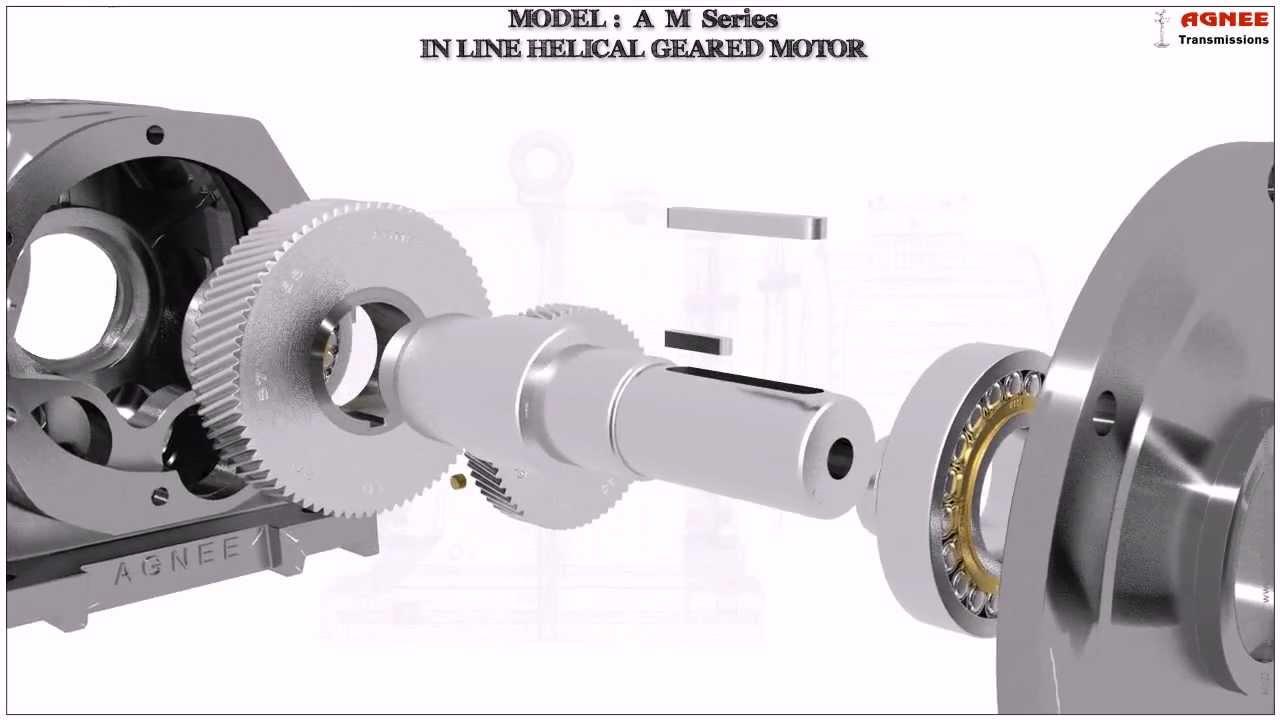 Inline Helical Geared Motor Inline Helical Gearbox Inline Helical Gear Box Youtube