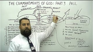 Video: Apostle Paul said 'Follow My Commandments and My Law', not Moses or Jesus - Robert Breaker