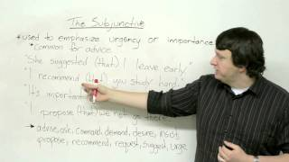 English Grammar - The Subjunctive