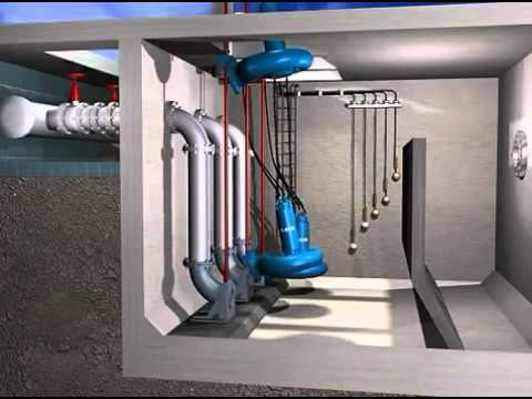 Abs Submersible Pump Installation And Operation Youtube
