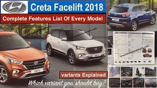 Creta 2018 variants Explained | Creta Facelift 2018 Base Model,E Plus,S,SX,Sxo Model Features,Price