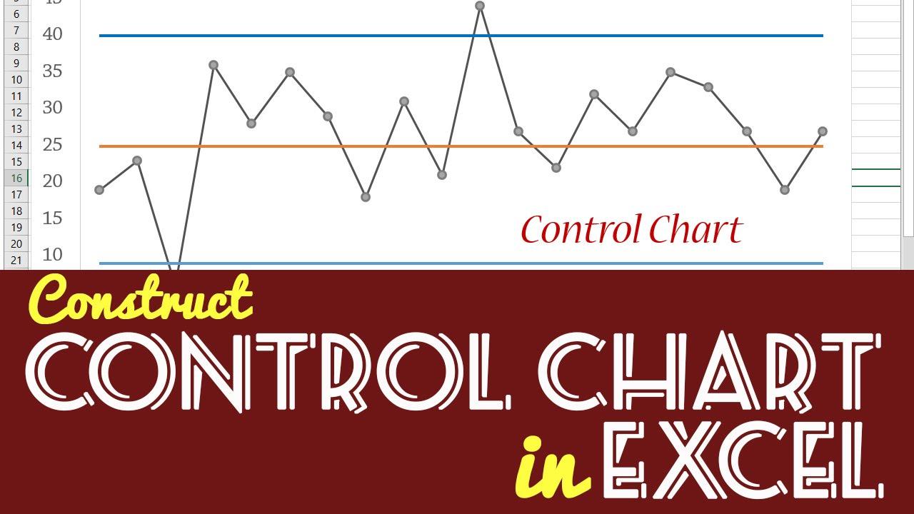 XBar and R Chart Template  chartitnowcom