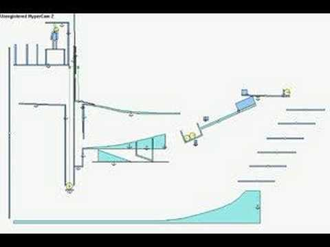 Смотреть еще Interactive Physics - Extreme Hangman 3. Interactive Physics -