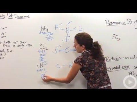 Lewis    Electron    Dot       Diagram     YouTube