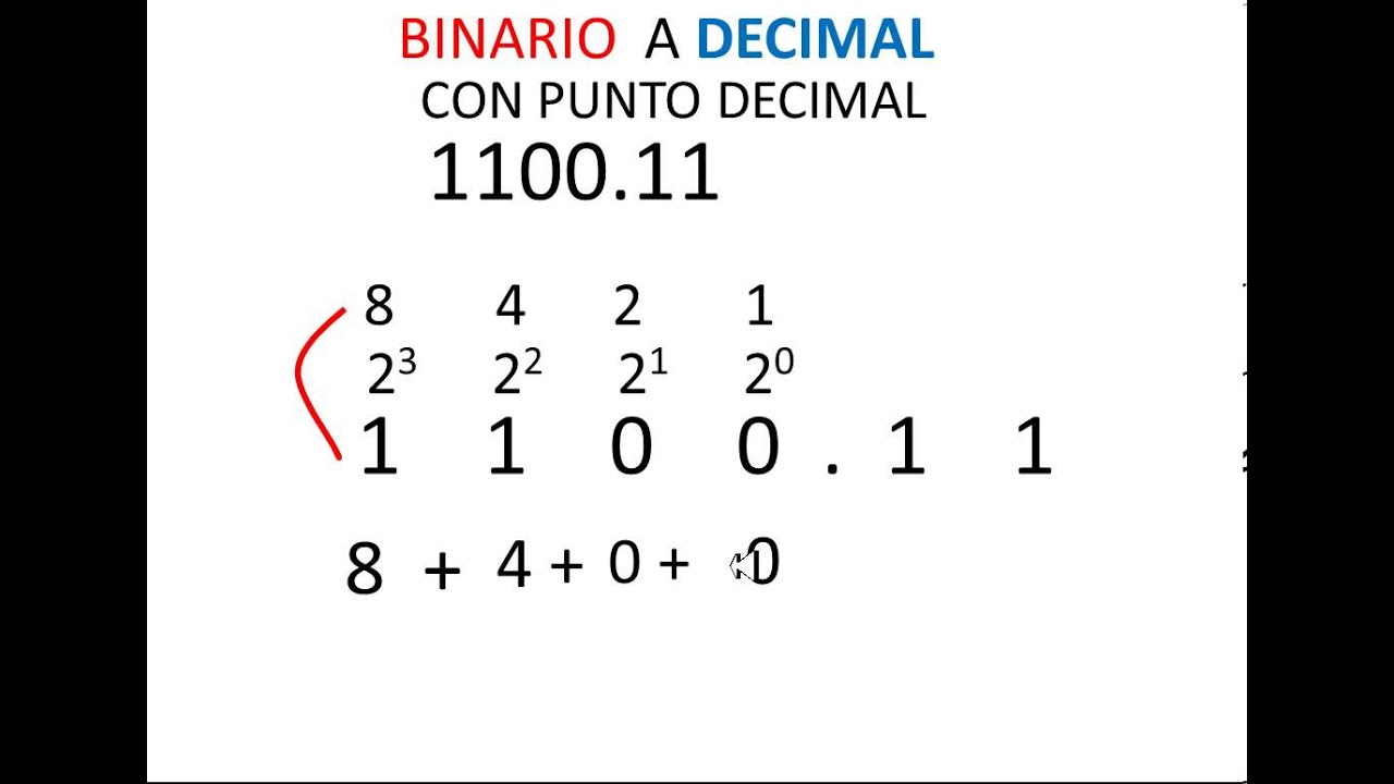 conversion table decimal hexadecimal octal binary pdf