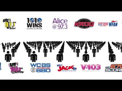 Audio Ad Center Tutorial