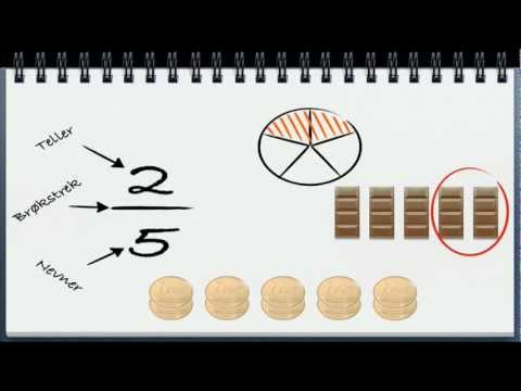 Algebra video 8 - Blandet tall og uekte brøk