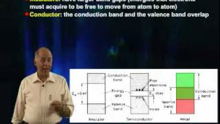 Introduction to Semiconductor Detectors