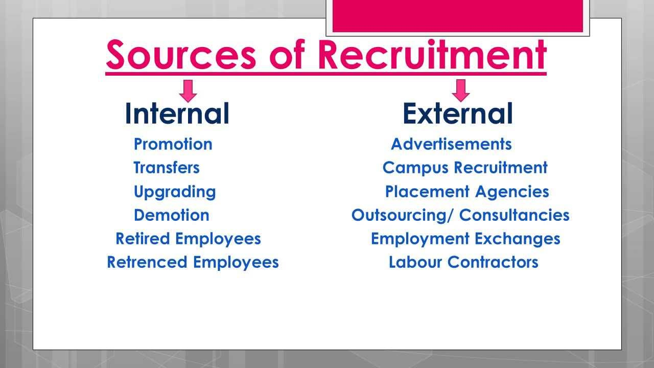 recrutment and selection process of india Recruitment forms the first stage in the process, which continues with selection and cease with placement of the candidate recruitment makes it possible to acquire the number and type of people necessary to ensure the continued operation of the organization.