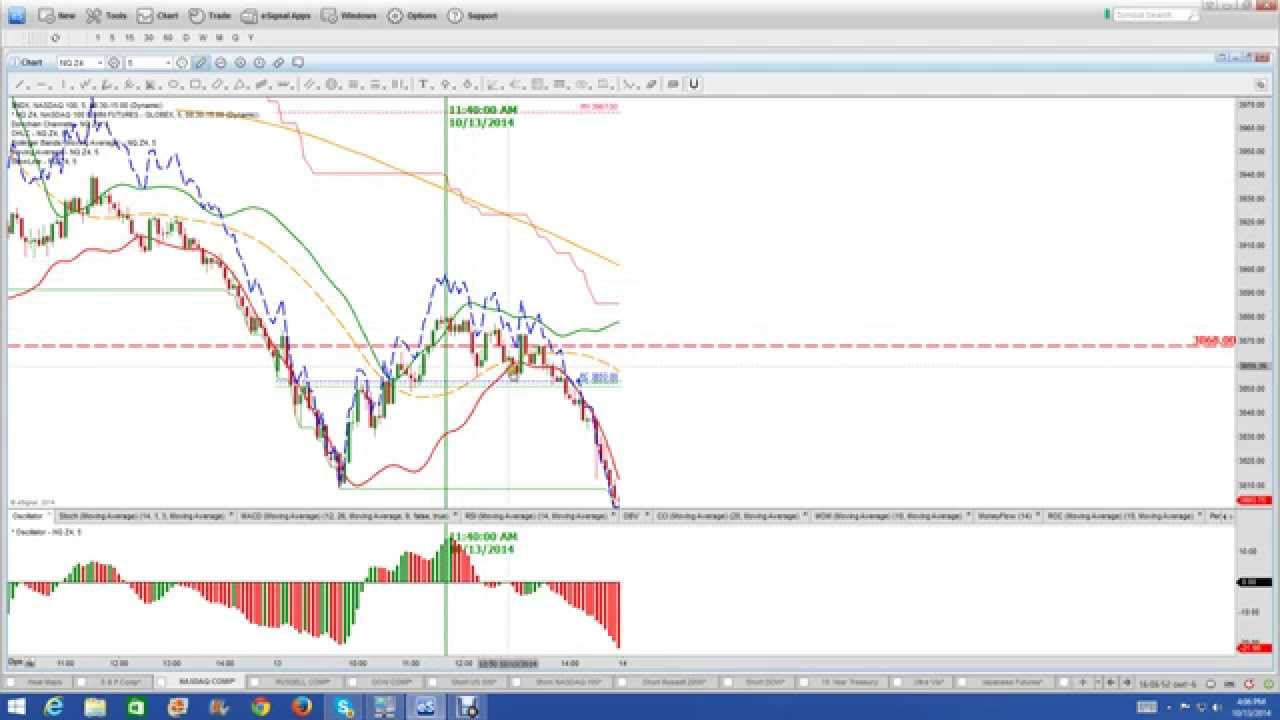 Hft trading forex