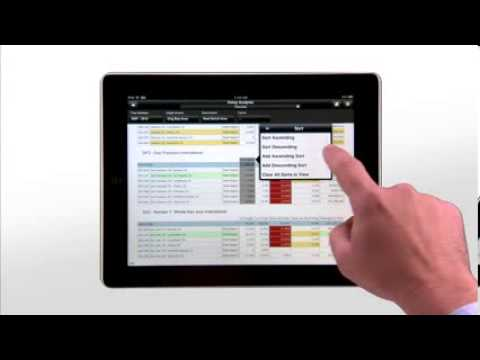 Business Intelligencet BI Mobile Business Intelligence at Kimberly Clark Asia Pacific   YouTube