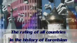 The rating of all countries in the history of Eurovision (part 2)