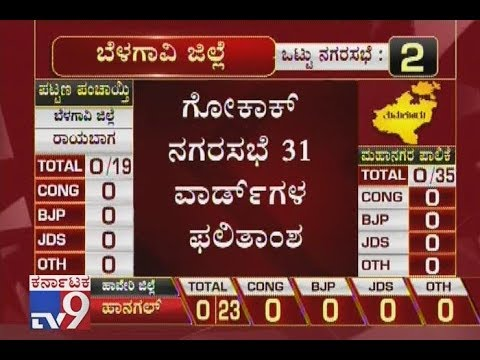 K'taka Local Body Election Results 2018: Counting To Begin In 31 Wards Of Gokak City Council