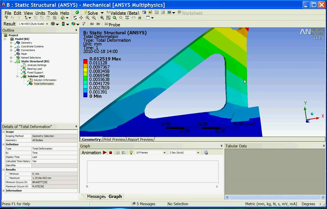 Ansys 12 1 Tutorial Parametric Interface With Proengineer