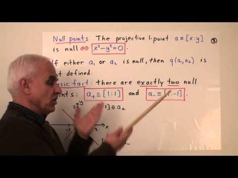 MF140: Isometry groups of the projective line III