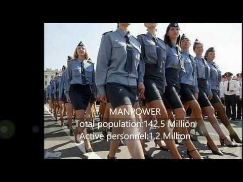 Top 10 Military Power 2014