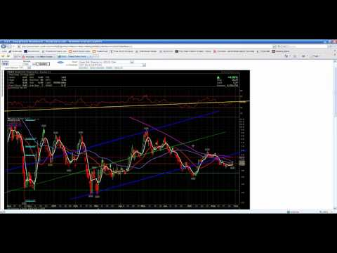 Channel Guy: Stock Market Technical Analysis update for 08/27/09