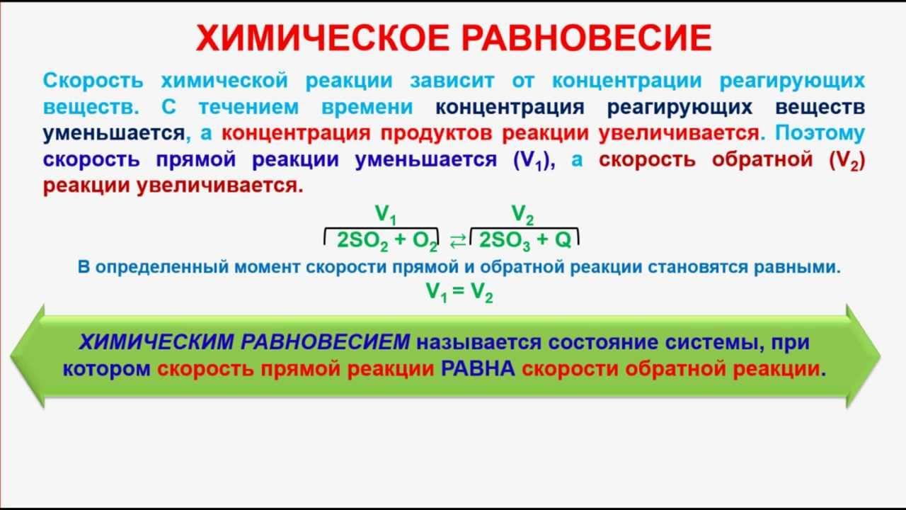 Химическое равновесие в реакции смещается в сторону образования