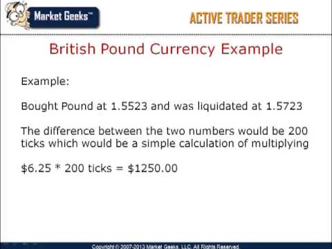 Currency Futures Trading Basics