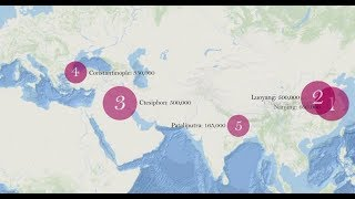 Top Five Largest Cities Throughout History [pt. 1]
