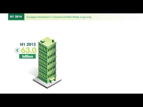 H1 2014 - European Investment In Commercial Real Estate Is Growing Infographic