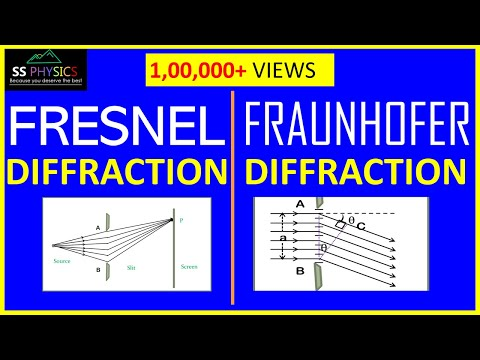 Difference between Fraunhofer and Fresnel Diffraction,👌☺, Physics, Optics, WATCH COMPLETE VIDEO