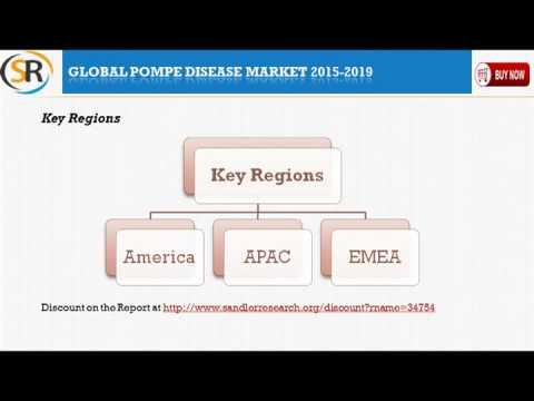 Global Pompe Disease Market 2015 2019