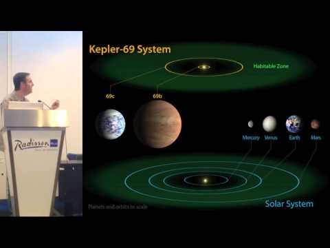 Lightning Talk: Discovering Extrasolar Planets with Kepler