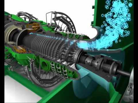 How Gas Turbine Works كيف تعمل التوربينة الغازية