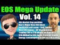 Lagu EOS Mega Update Vol 14: Dan&39;s New idea, 4th in market cap, Energy Use, BancorX, eosBLACK, New Games