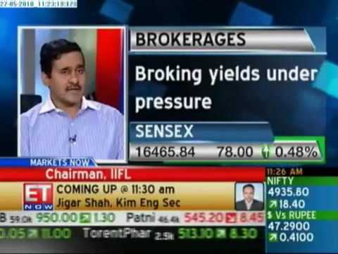 Stock market news India    Latest financial business market news India Indiainfoline com