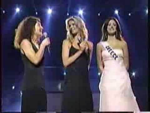Miss Universe 2001 Final Question - Celina Jaitley
